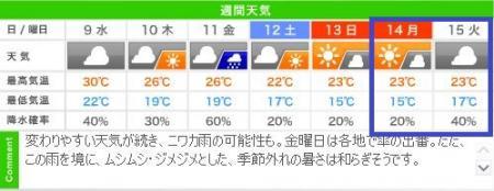 気になるのは城崎人?!秋祭り(10/14.15)の天気