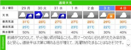 城崎温泉の週間天気予報(07/29~08/04)
