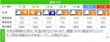 城崎温泉の週間天気予報(03/11~03/17)