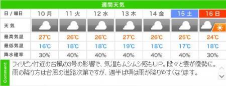 城崎温泉の週間天気予報(06/10~06/16)