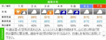 城崎温泉の週間天気予報(07/01~07/07)