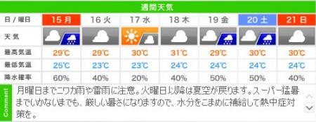 城崎温泉の週間天気予報(07/15~07/21)