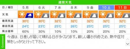 城崎温泉の週間天気予報(08/05~08/11)