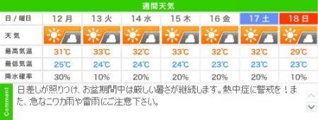 城崎温泉の週間天気予報(08/12~08/18)