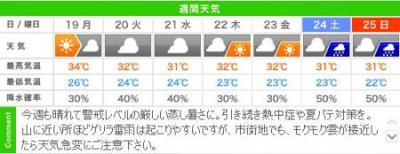 城崎温泉の週間天気予報(08/19~08/25)