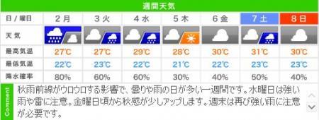 城崎温泉の週間天気予報(09/02~09/08)
