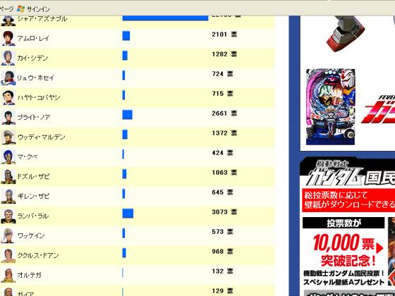ヤフーのガンダムアンケート2013-09