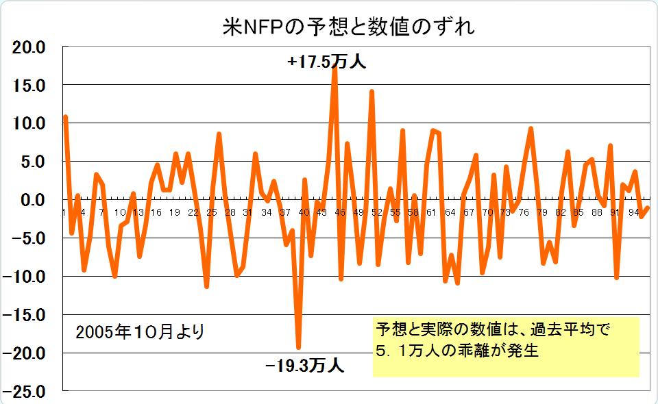 20131004資料