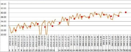 graph_130220.jpg