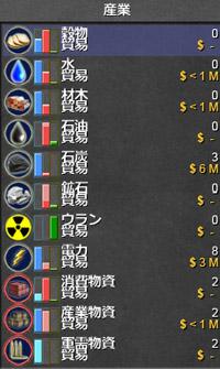 SR2020-北朝鮮初期資源状況