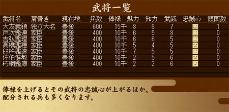 戦ノ国005俸禄画面