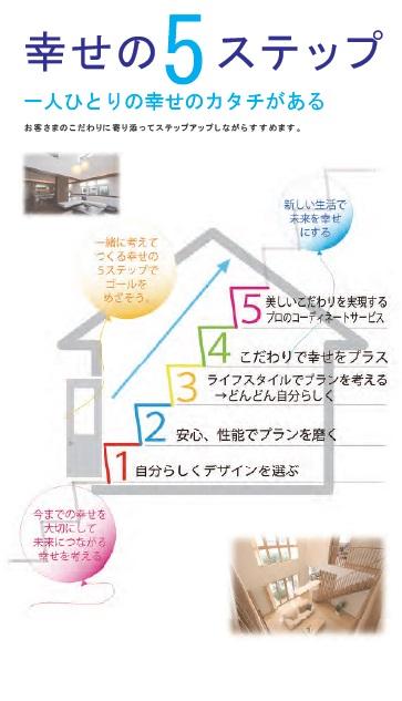 5step.jpg