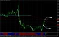 20120523_EURUSD_チャート
