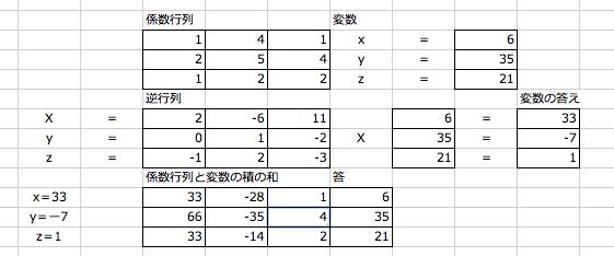 連立方程式1