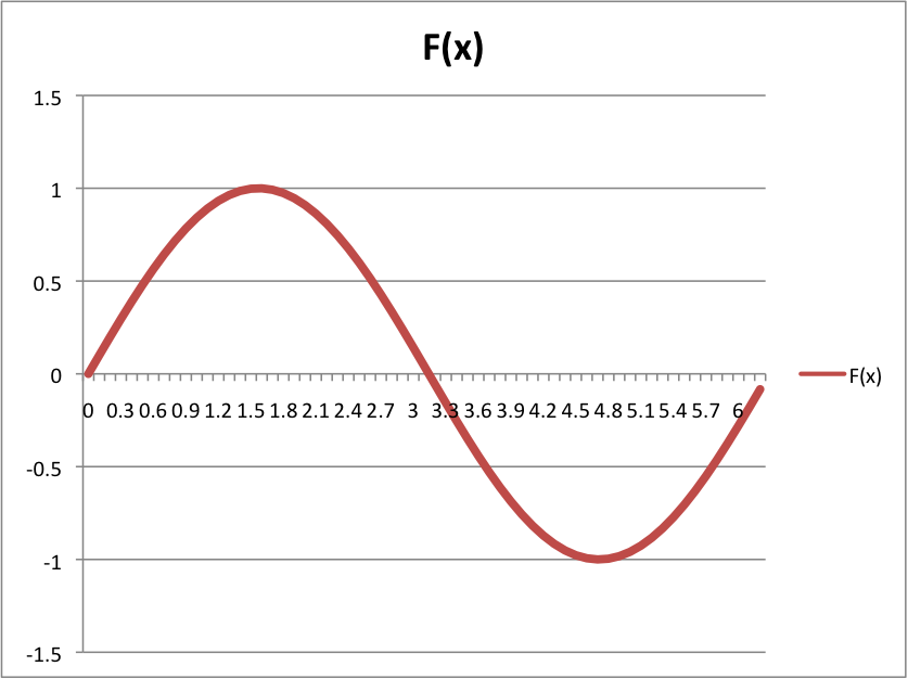 f(x).png
