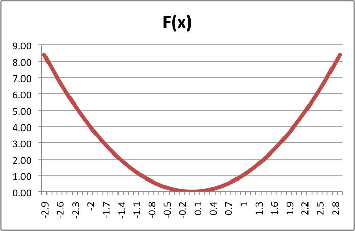 f2(x).png