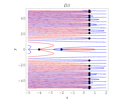 zetazeros_mathematica.png