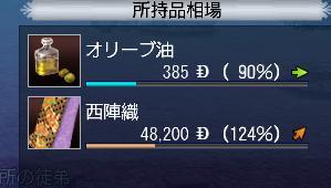 西陣124%