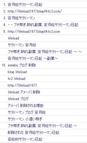Qlook検索ワード