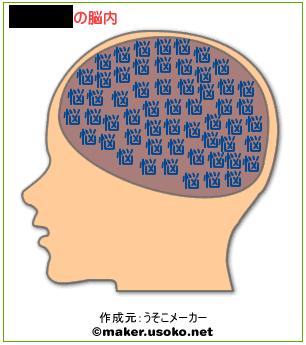 脳内メーカー10