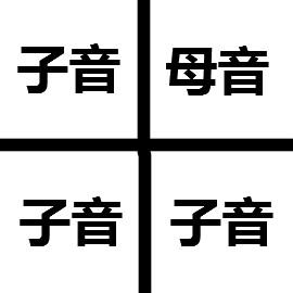 ハングル表記5