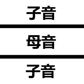 ハングル表記3