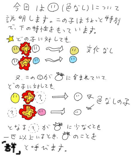 数学講座(群の定義)