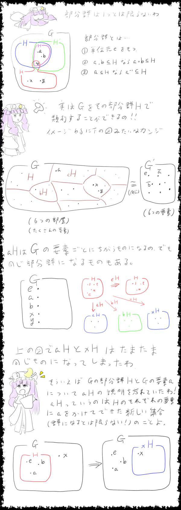 数学講座(部分群による類別その1)