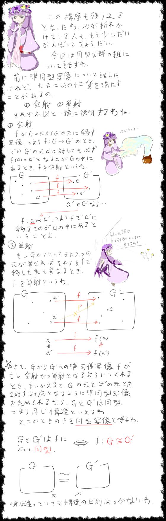 数学講座(群同型)