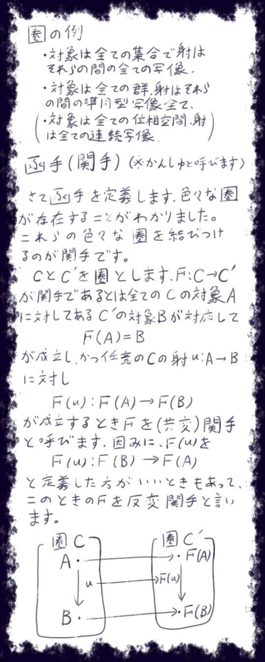 数学講座(関手)