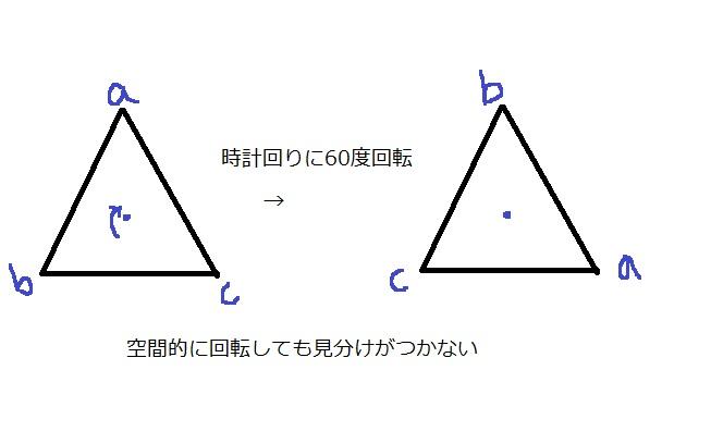 三角形 回転