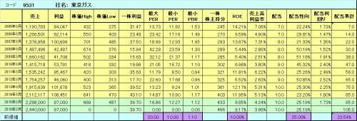 9531東京ガス_convert_20141119112345