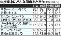 100408 読売新聞