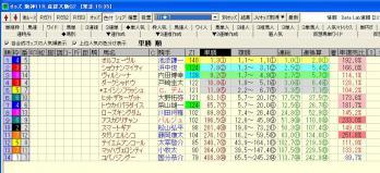 産経大阪杯