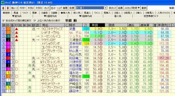 2013桜花賞