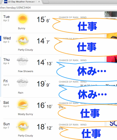 weather5dys.png