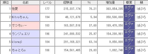 Baidu IME_2011-8-2_11-23-43
