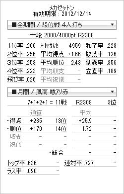 tenhou_prof_20121204.png