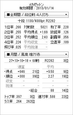 tenhou_prof_20121231.png