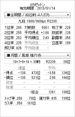 tenhou_prof_20130110.png
