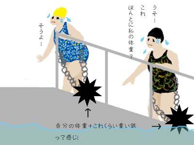 ぷーる3のコピー
