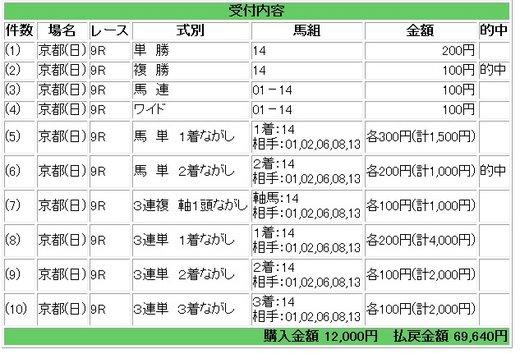 20100530kt9r.jpg
