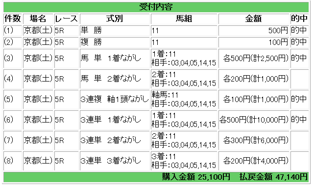 20100605kt5r.png
