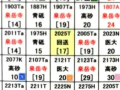 回送2025T