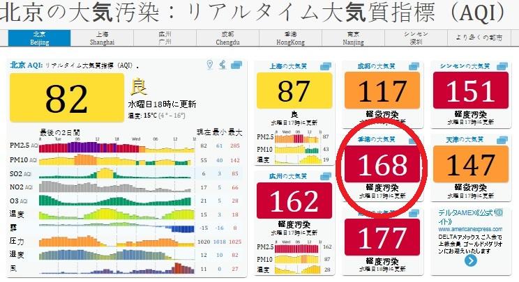 香港の大気汚染