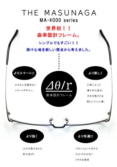 THE MASUNAGA 曲率設計フレーム