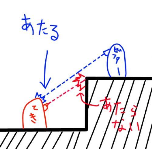 EoE解説1