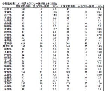 2013-県別の割合01