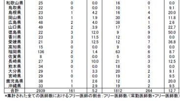 2013-県別の割合02