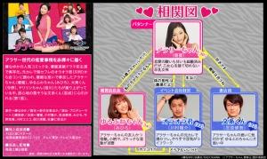 drama_chart_201407_tvtokyo_arasa-chan_photo.jpg